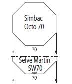 sw 70