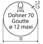 goutte 12