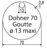 goutte 13