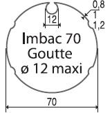 imbac 70