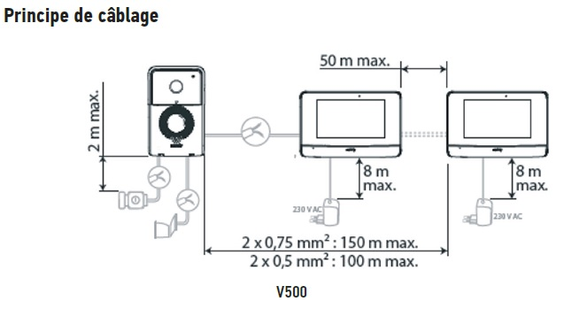 visiophone somfy v500