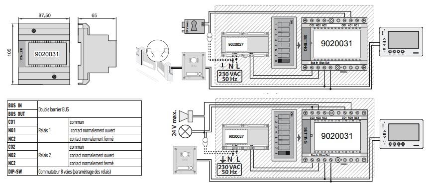 module relais Vsystem pro