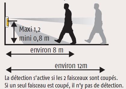 position detect mouvement exterieur