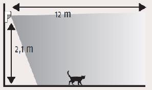 position DM petits animaux