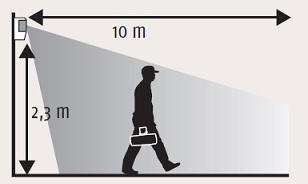 position detecteur mouvement somfy