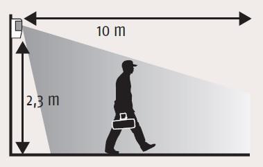 position detecteur mouvement