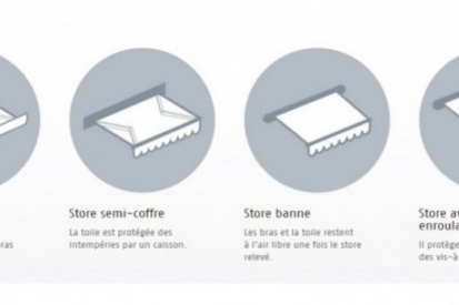 conseils pour acheter un moteur de volet roulant ou store banne. Black Bedroom Furniture Sets. Home Design Ideas